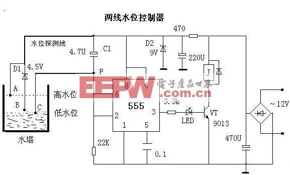 《电子报》曾介绍过多款实用的自动抽水电路,这些电路都需要3根以上的水位探测信号线。由于水塔与水泵的距离较远,为了节省线材和减少架线的难度。本人设计了一款只有两根信号线的水位控制电路。用来控制自家水泵,性能稳定可靠,现介绍给大家。 电路原理   如图,图中继电器J是用来控制水泵的电源,电容C1是为了消除信号线上的干扰。 IC:NE555接成施密特触发电路,利用其回差特性而达到保持的目的。   自动抽水:当水位下降低于C点时,C点悬空。IC的脚低于1/3Vcc,其脚输出高电平,继电器得电吸合,启动水泵抽