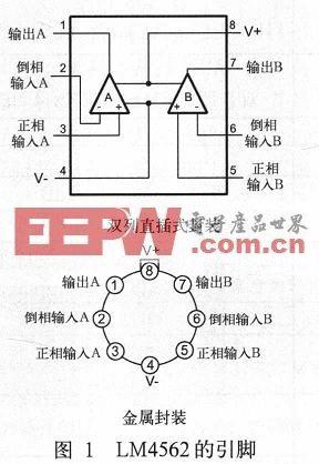 LM4562高保真音频运放