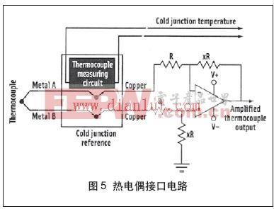 传感器信号调理电路设计方案