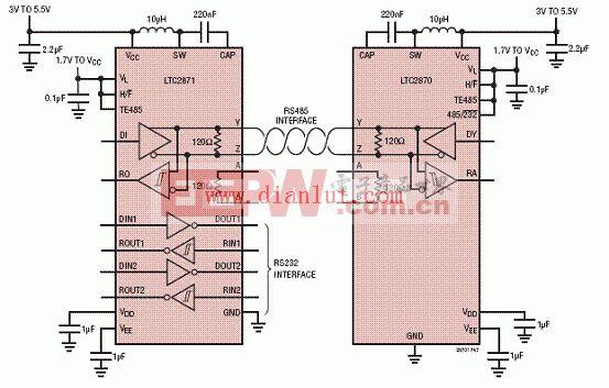LTC2870/71典型的电源连接框图