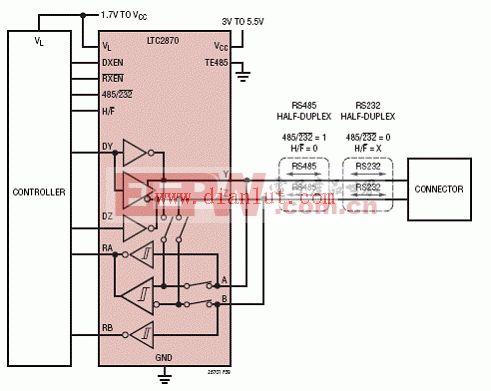 LTC2870用于半双工RS232或RS485的外接连接器配置框图