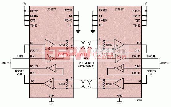 LTC2871采用RS232到RS485转换的RS232扩展电缆连接框图