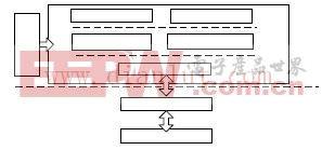 基于ASAP标准的发动机标定诊断系统设计