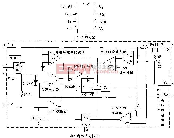 MAX730系列的管脚配置和内部结构电路图