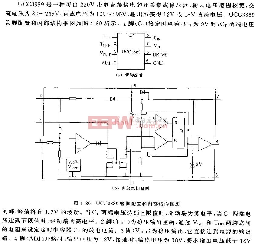 UCC3889管脚配置和内部结构电路图