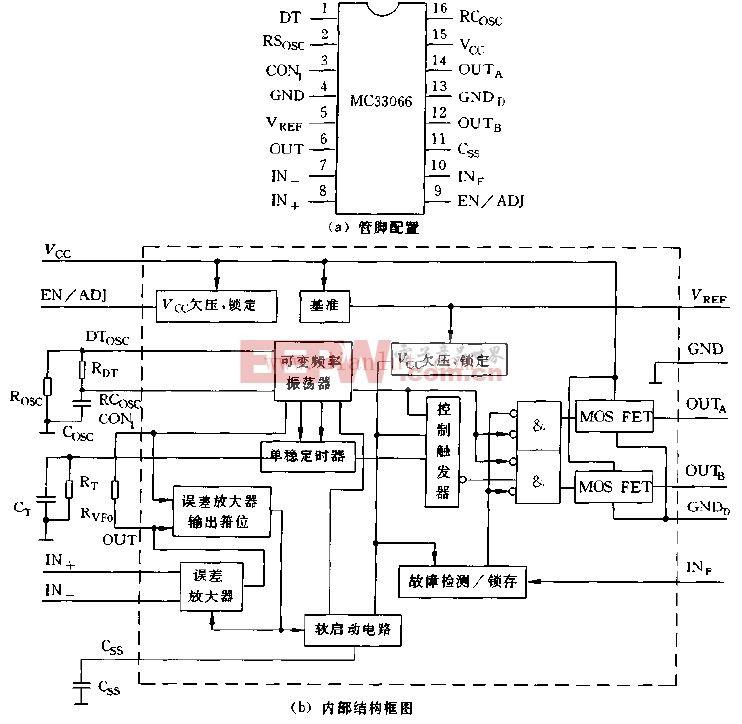 TL494内部等效电路图 -电源技术电路图图片
