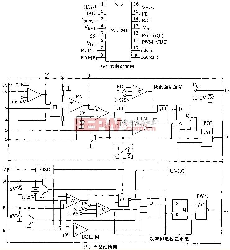 ML4841管脚配置图和内部框图