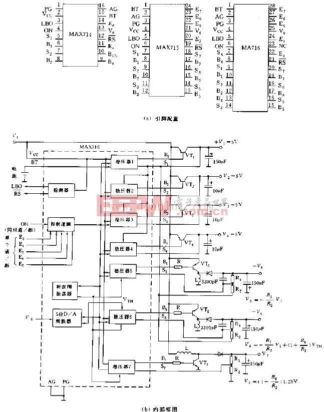 MAX714系列引脚配置与内部电路图