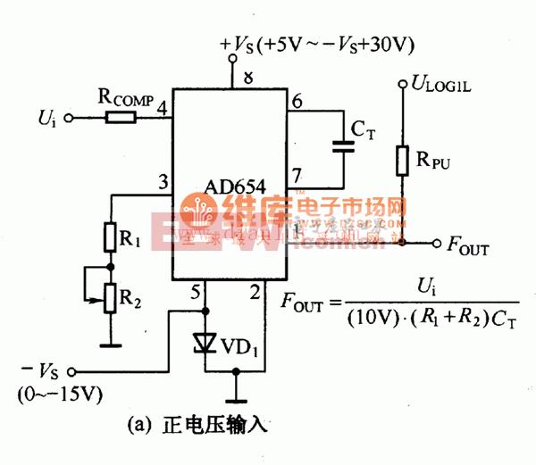 AD 654 V/F转换电路