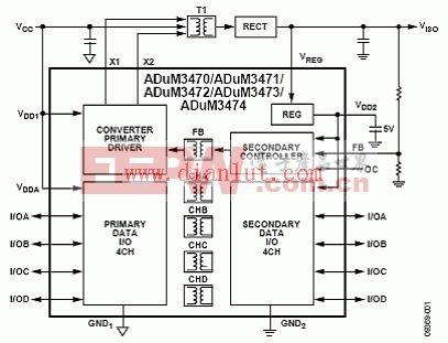 基于ADuM347x的iCoupler四路数字绝缘电源技术