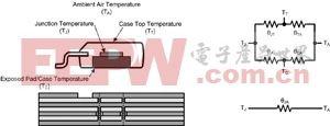 模块及作为热阻抗的PCB示意图