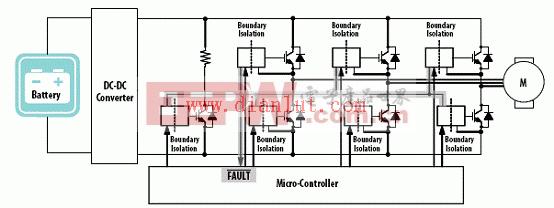 马达控制系统应用方框图