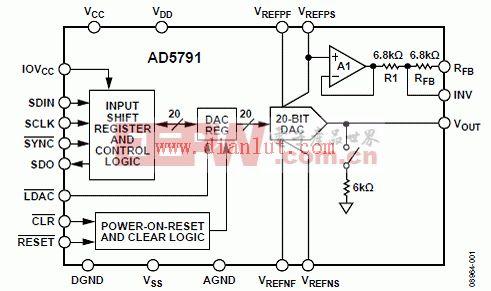 AD5791的20位电压输出数模转换电路