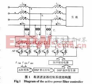 有源滤波器的主电路