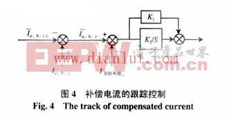 电流跟踪控制框图