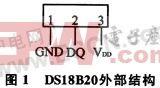 基于Linux平台的温度传感器DS18B20驱动程序设计