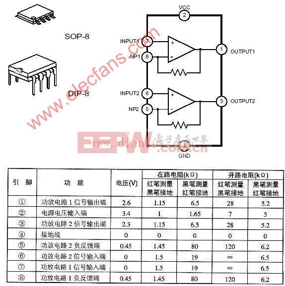 TDA2822双声道功放的管脚 参数及应用电路