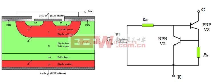 IGBT的结构图和等效电路