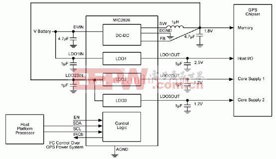 MIC2826在GPS子系统的应用电路