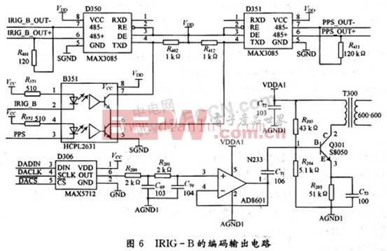 IRIG_B的编码输出电路