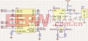 RF子系统电路图