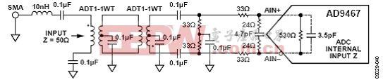 AD9467应用于高达150MHz基带的电路