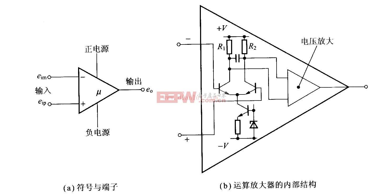 运放的端子及内部结构电路