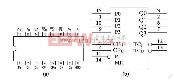 74LS192引脚管脚图