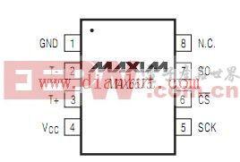 MAX6675引脚功能图
