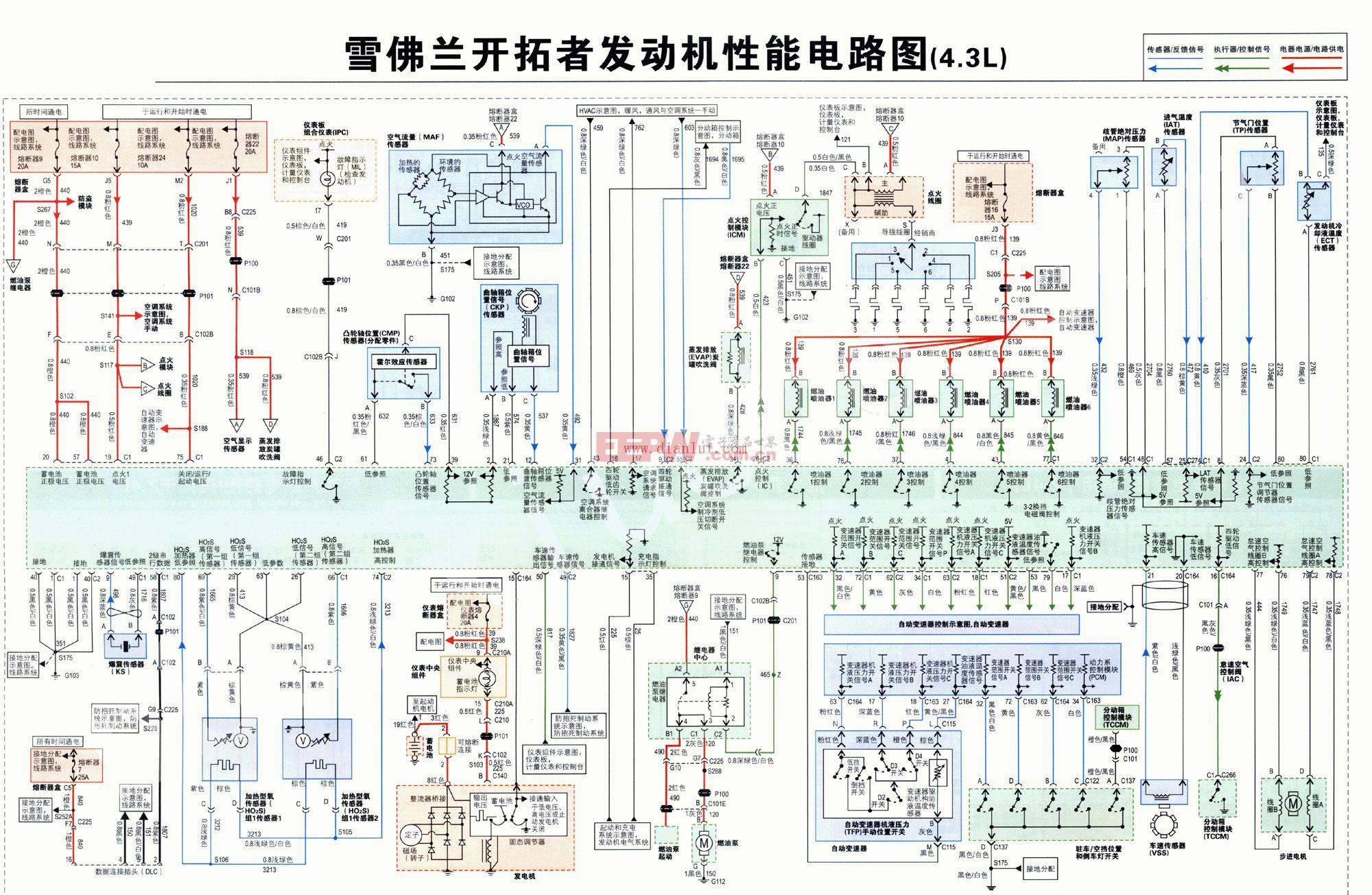 雪佛兰开拓者汽车发动机性能电路 4.3L高清图片