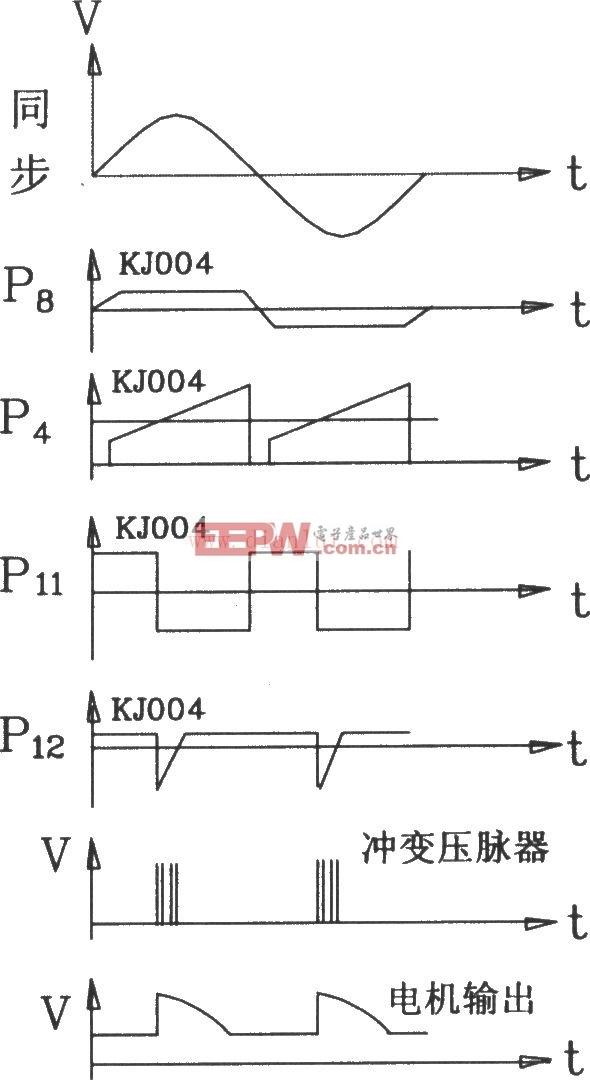 KJZ1直流电机调速板电原理图