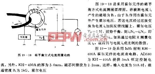 磁平衡方式电流测量电路