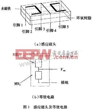 采用InSb-In薄膜磁阻元件电流传感器的应用