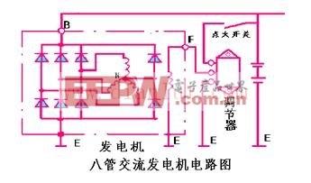 8管交流发电机