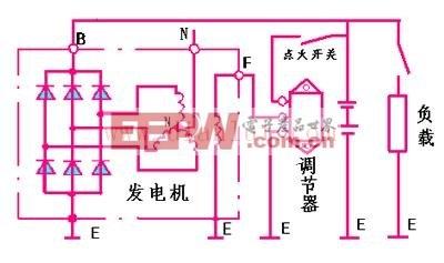 JF132型交流发电机结构图