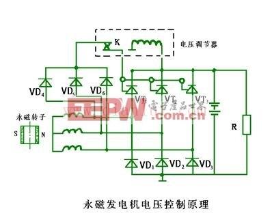 永磁发电机电压控制原理