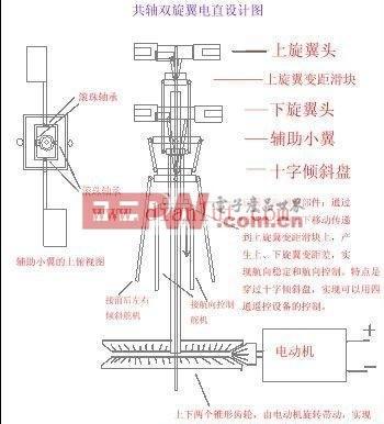 主题列表 >> 直升机  本项目设计的是无线遥控直升机接收控制电路.