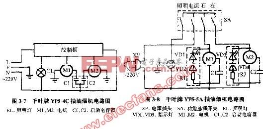 干叶牌YP5-4C抽油烟机电路图