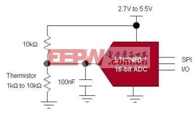 图4:低休眠电流的LTC2450-1 ADC非常适用于由电池供电的数字体温计。