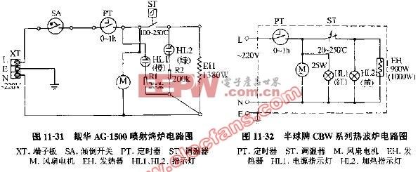 舰华AG-1500喷射烤炉电路图
