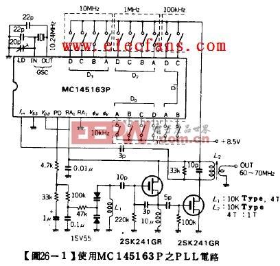 单晶片PLL电路