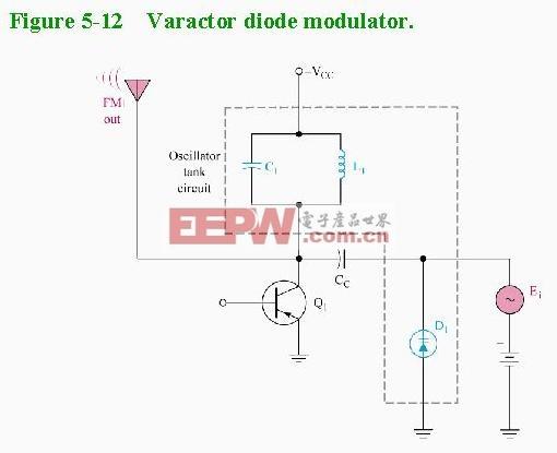 Varactor diode modulator