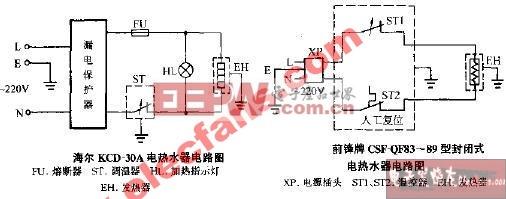 前锋牌CSF-QF83-89型封闭式电热水器电路图