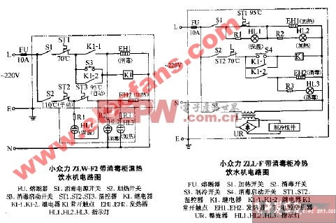 小众力ZLW-F2带消毒柜温热饮水机电路图