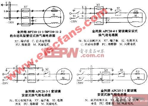 金羚牌BPT10-11-1 BPTG10-11-2自由进风型