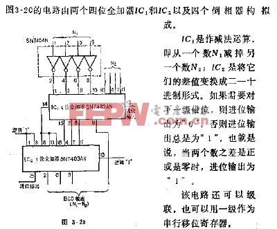 74ls04全加器的接线图