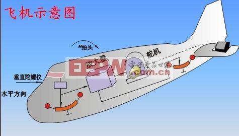 飞机示意图_电路图_电子产品世界