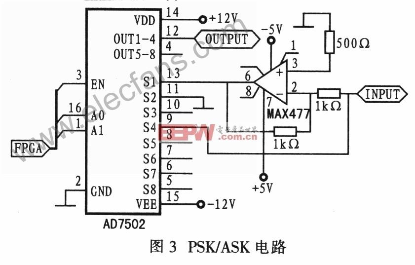 基于SD7502构成的FPGA-ASK电路图