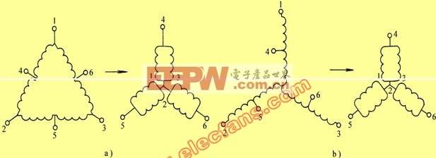 双速电动机三相绕组连接图(电路图):变极调速控制线路 这一线路的设计思想是通过改变电机绕组的接线方式来达到调速目的。速度的调节即接线方式的改变,也是采用时间继电器按照时间原则来完成的。 变极电动机一般有双速、三速、四速之分,双速电动机定子装有一套绕组,三速、四速则为两套绕组。