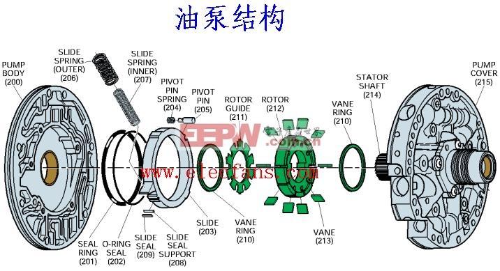 交流电弧焊机的内部结构图 -结构图图片